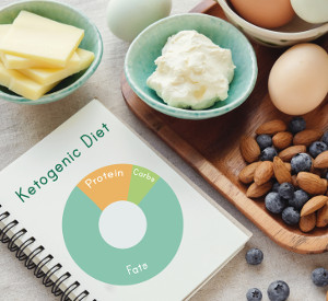Ketogenic Diet – NordicTrack